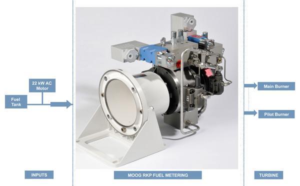Rkp-fuel-metering-lg
